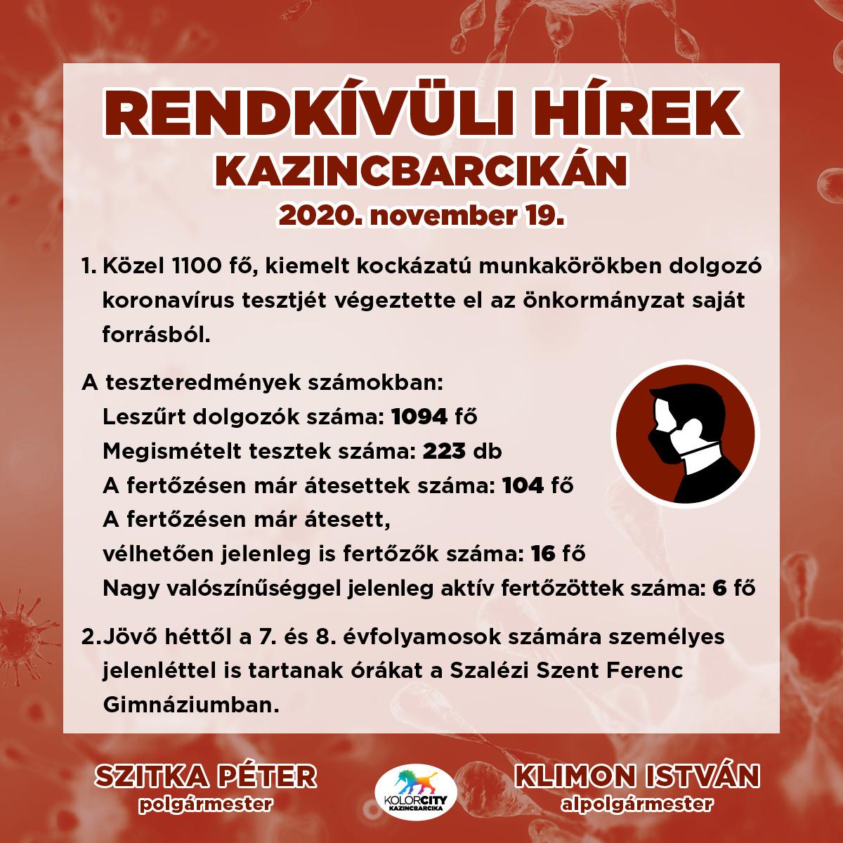 https://kolorline.hu/Rendkívüli hírek Kazincbarcikán – November 19.