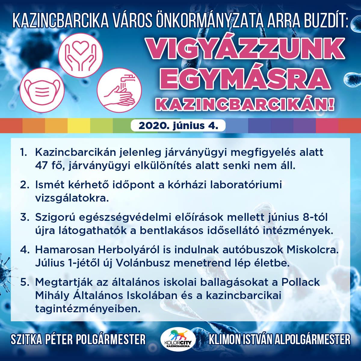 https://kolorline.hu/Vigyázzunk egymásra Kazincbarcikán! – 2020. június 4.