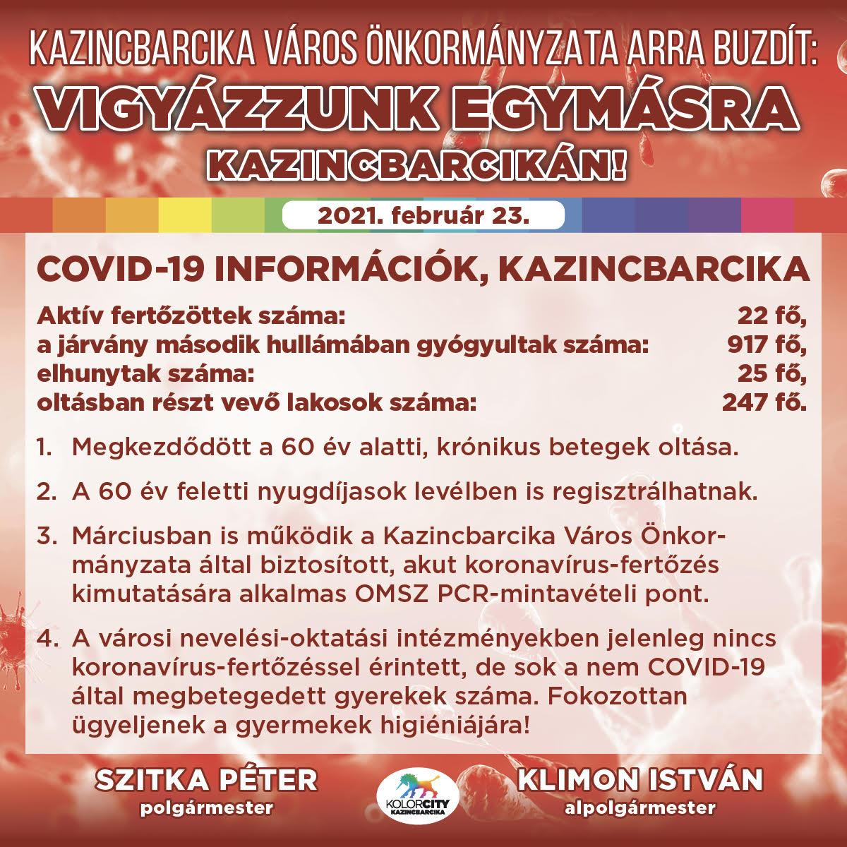 https://kolorline.hu/Vigyázzunk egymásra Kazincbarcikán! – 2021. február 23.