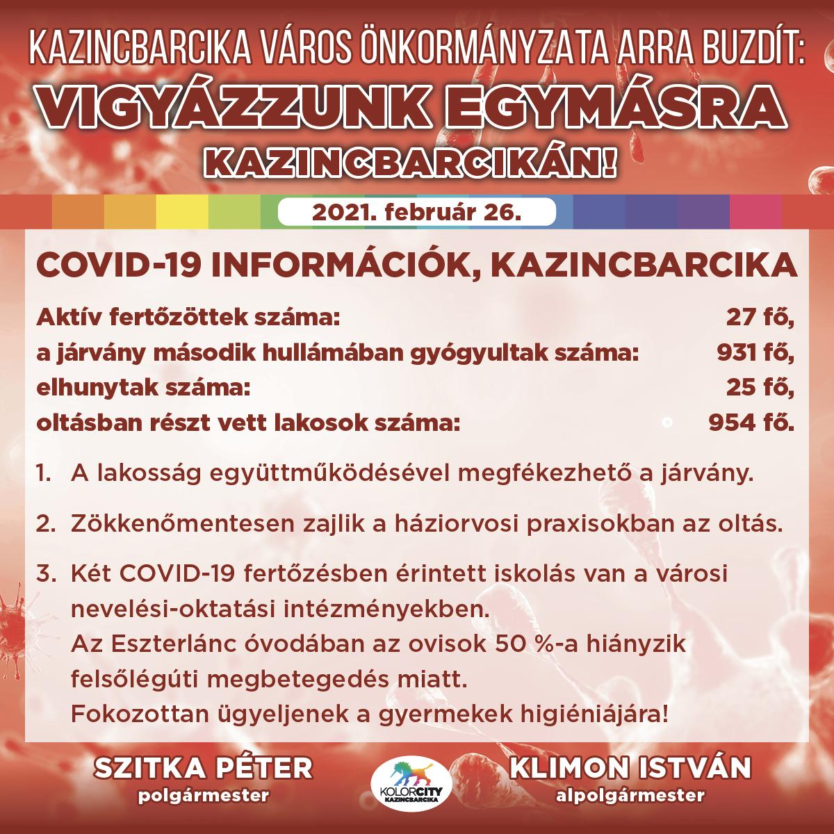 https://kolorline.hu/Vigyázzunk egymásra Kazincbarcikán! – 2021. február 26.