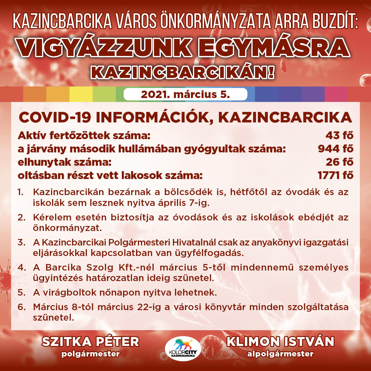 https://kolorline.hu/Vigyázzunk egymásra Kazincbarcikán! – 2021. március 5.