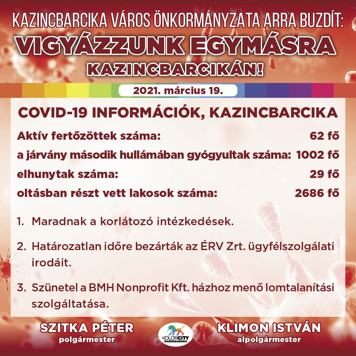 https://kolorline.hu/Vigyázzunk egymásra Kazincbarcikán! – 2021. március 19.