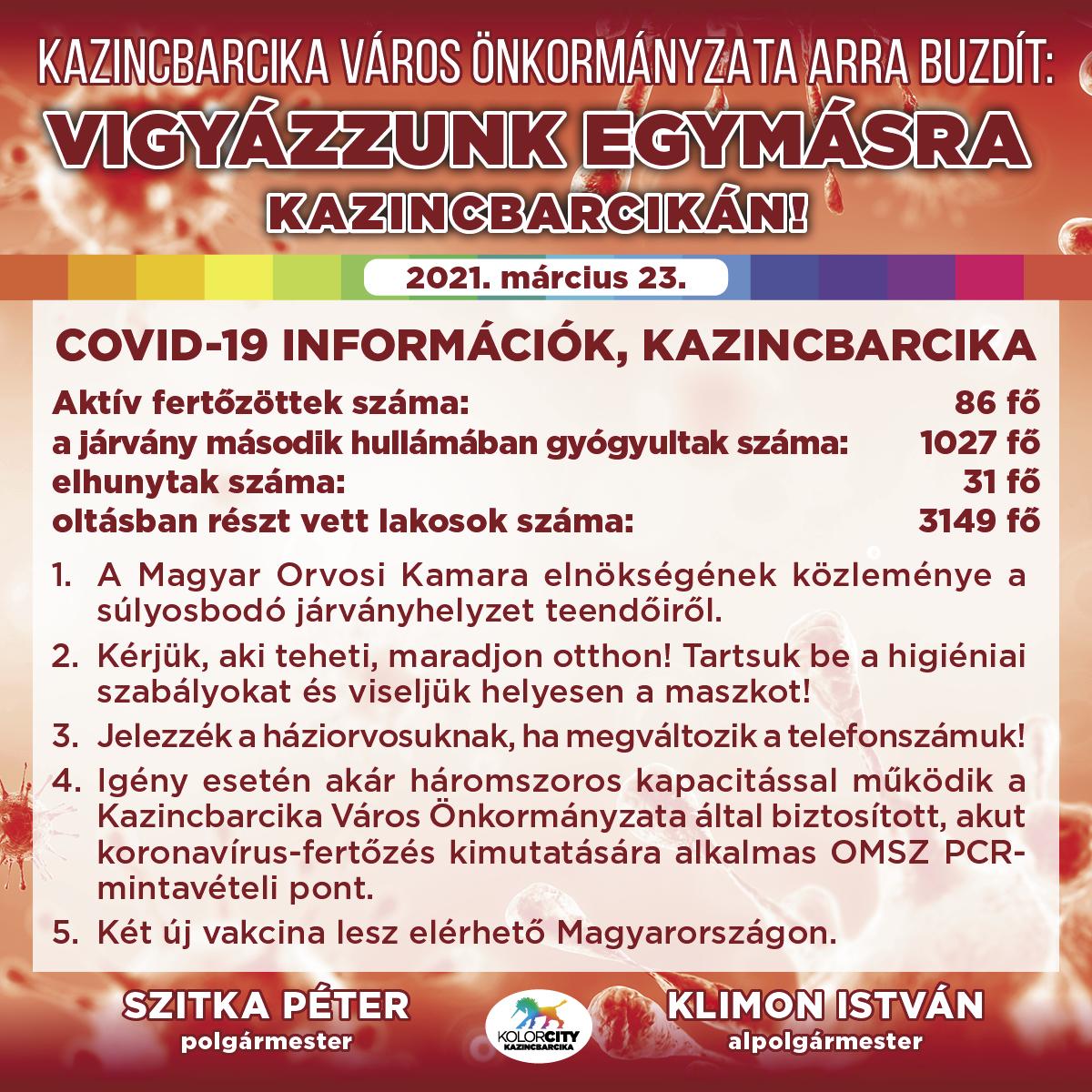 https://kolorline.hu/Vigyázzunk egymásra Kazincbarcikán! – 2021. március 23.