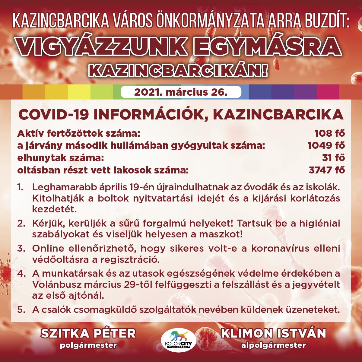 https://kolorline.hu/Vigyázzunk egymásra Kazincbarcikán! – 2021. március 26.