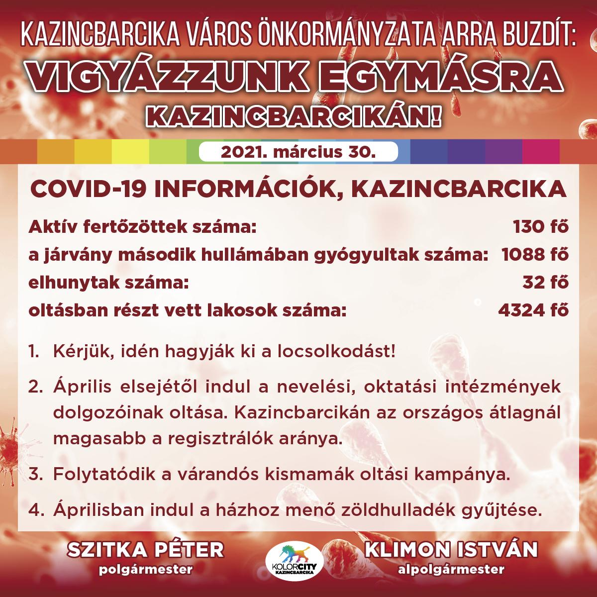https://kolorline.hu/Vigyázzunk egymásra Kazincbarcikán! – 2021. március 30.