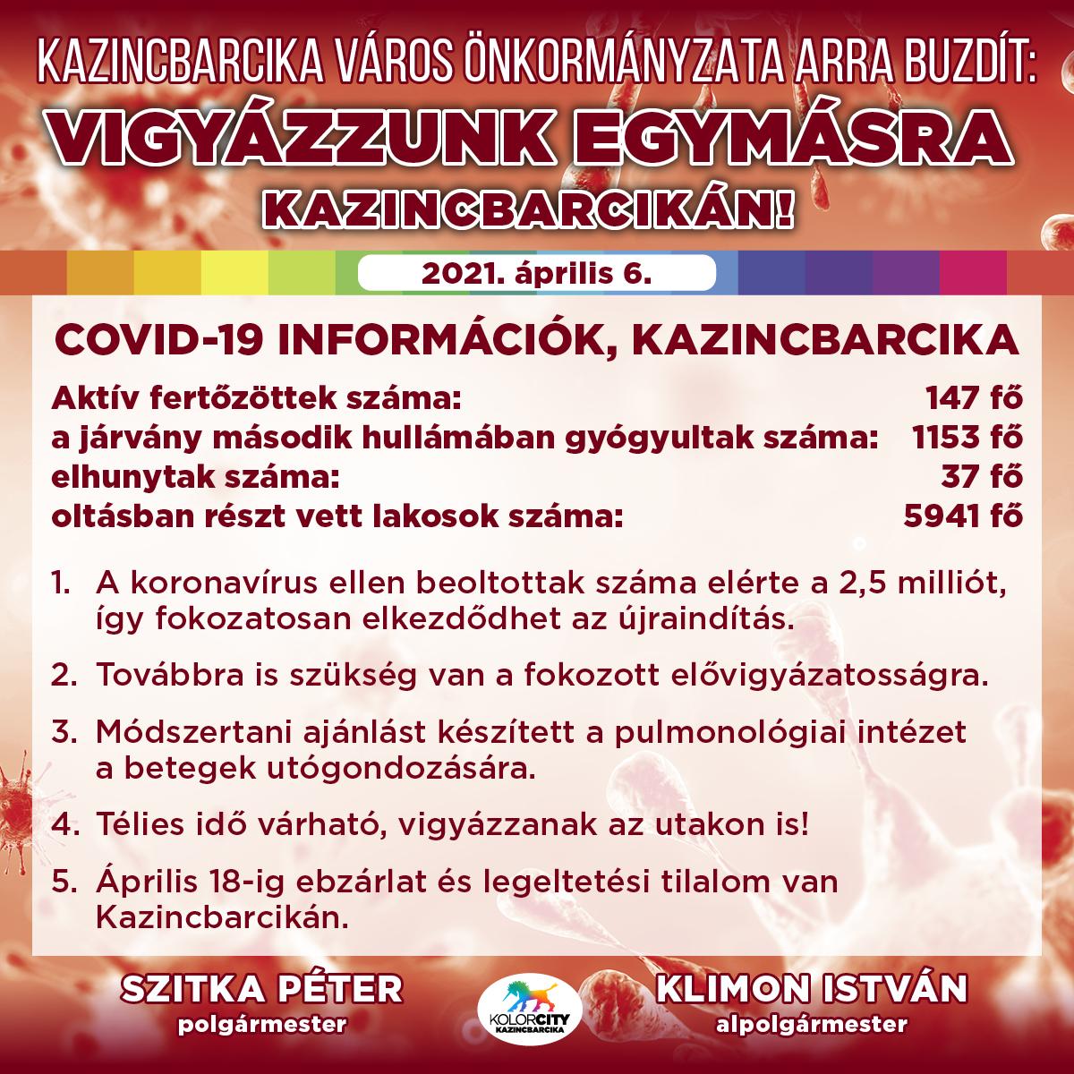https://kolorline.hu/Vigyázzunk egymásra Kazincbarcikán! – 2021. április 6.