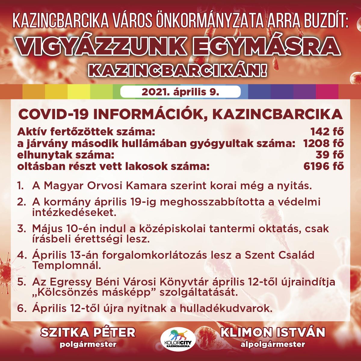 https://kolorline.hu/Vigyázzunk egymásra Kazincbarcikán! – 2021. április 9.