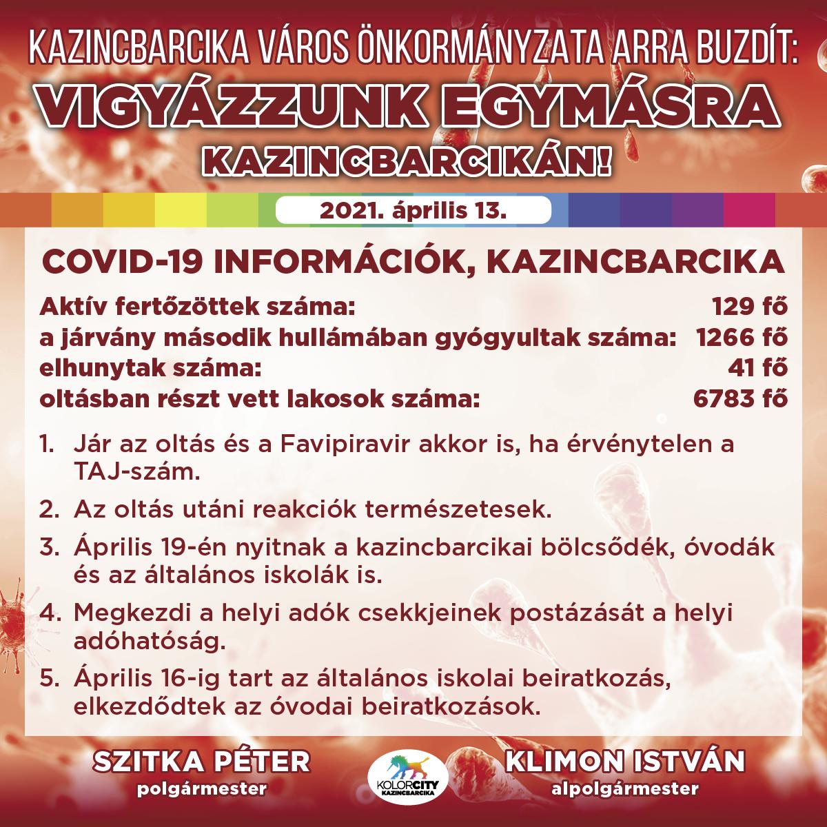 https://kolorline.hu/Vigyázzunk egymásra Kazincbarcikán! – 2021. április 13.