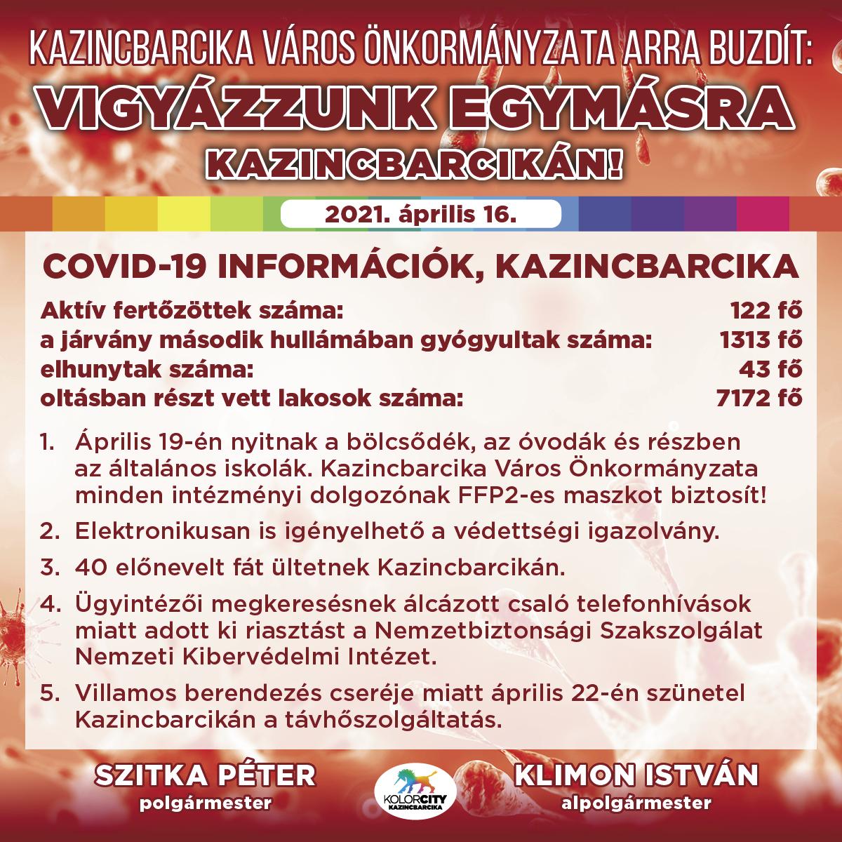 https://kolorline.hu/Vigyázzunk egymásra Kazincbarcikán! – 2021. április 16.