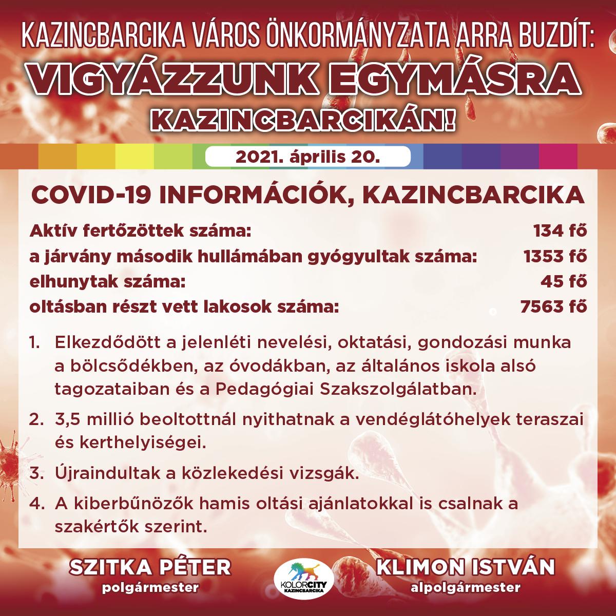 https://kolorline.hu/Vigyázzunk egymásra Kazincbarcikán! – 2021. április 20.
