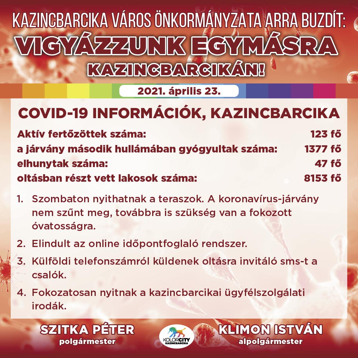 https://kolorline.hu/Vigyázzunk egymásra Kazincbarcikán! – 2021. április 23.