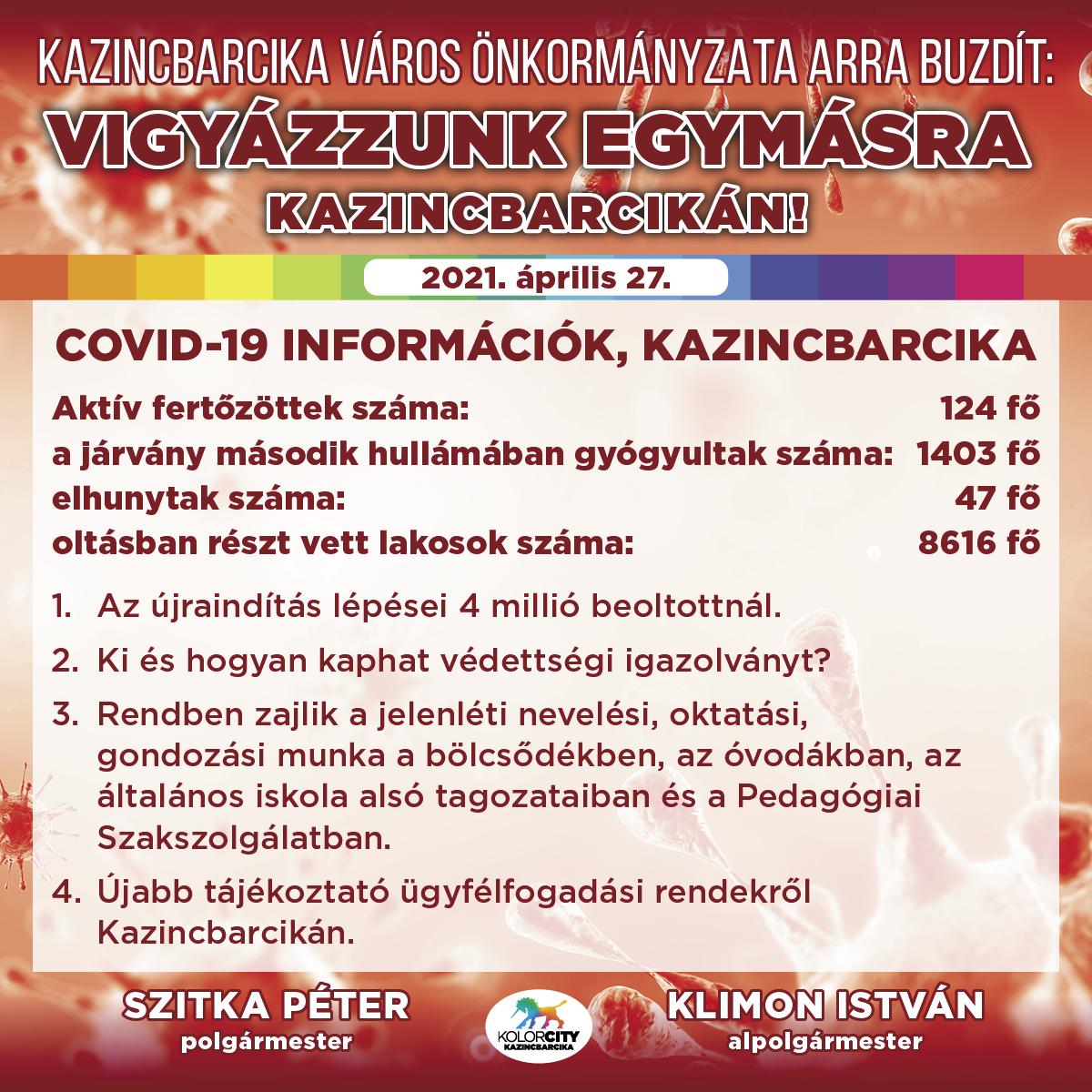 https://kolorline.hu/Vigyázzunk egymásra Kazincbarcikán! – 2021. április 27.