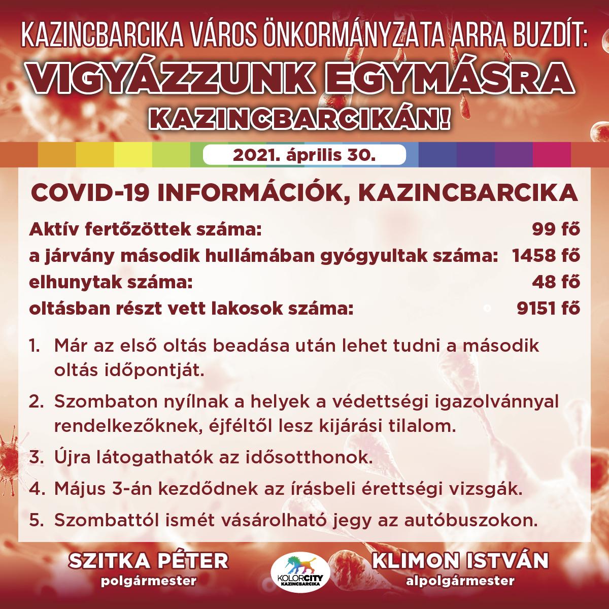 https://kolorline.hu/Vigyázzunk egymásra Kazincbarcikán! – 2021. április 30.