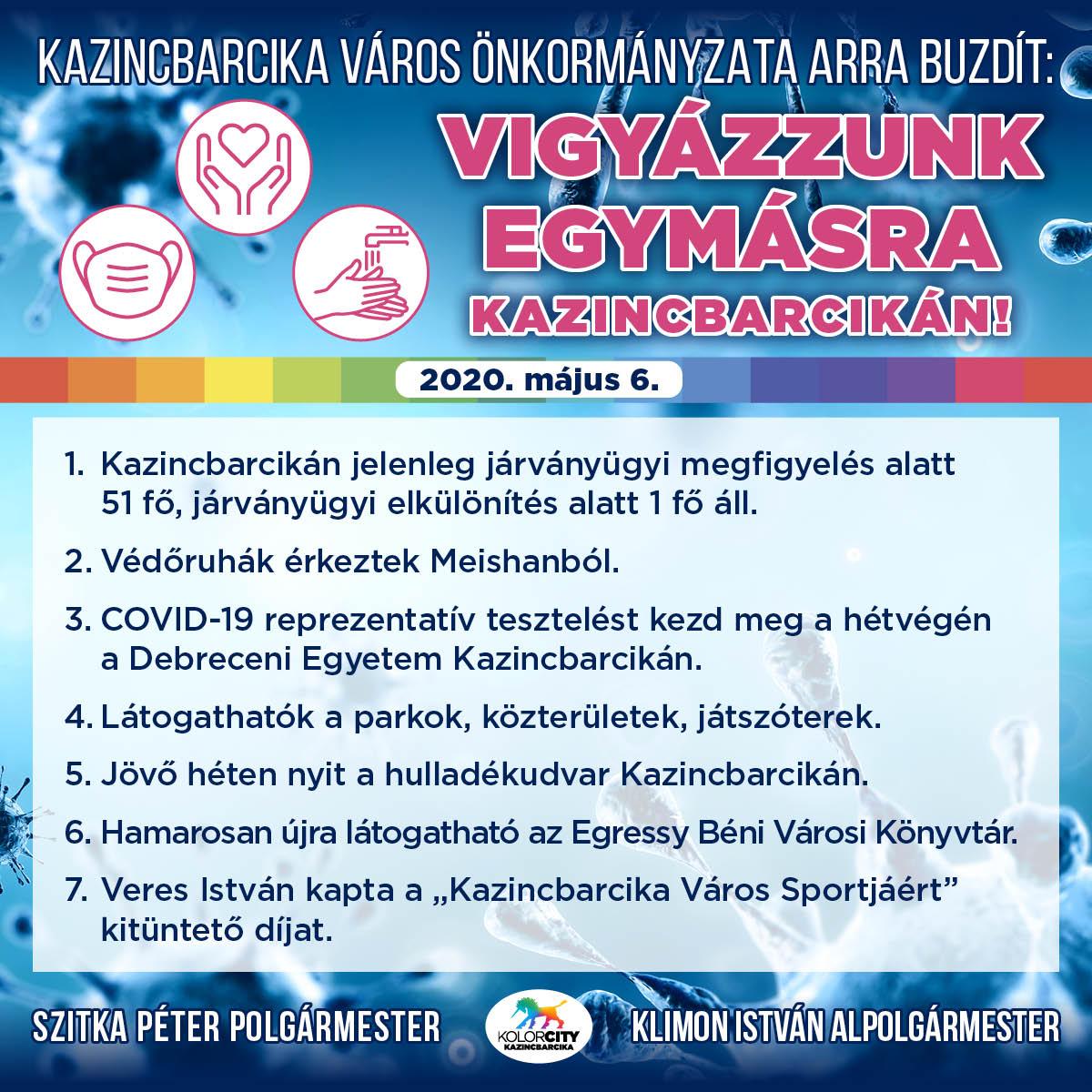 https://kolorline.hu/Vigyázzunk egymásra Kazincbarcikán! – 2020. május 6.