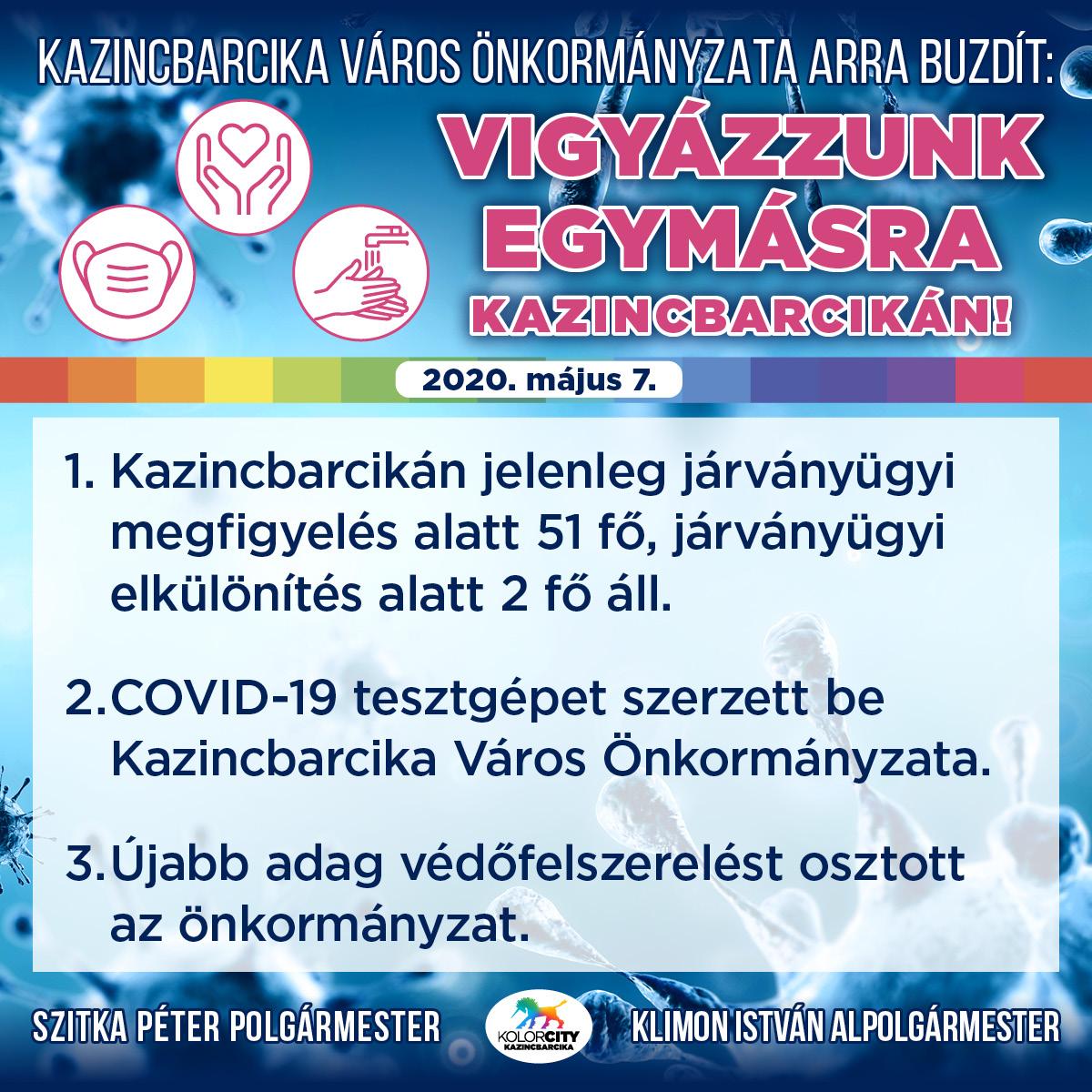 https://kolorline.hu/Kazincbarcika Város Önkormányzata arra buzdít: Vigyázzunk egymásra Kazincbarcikán! – 2020. május 7.