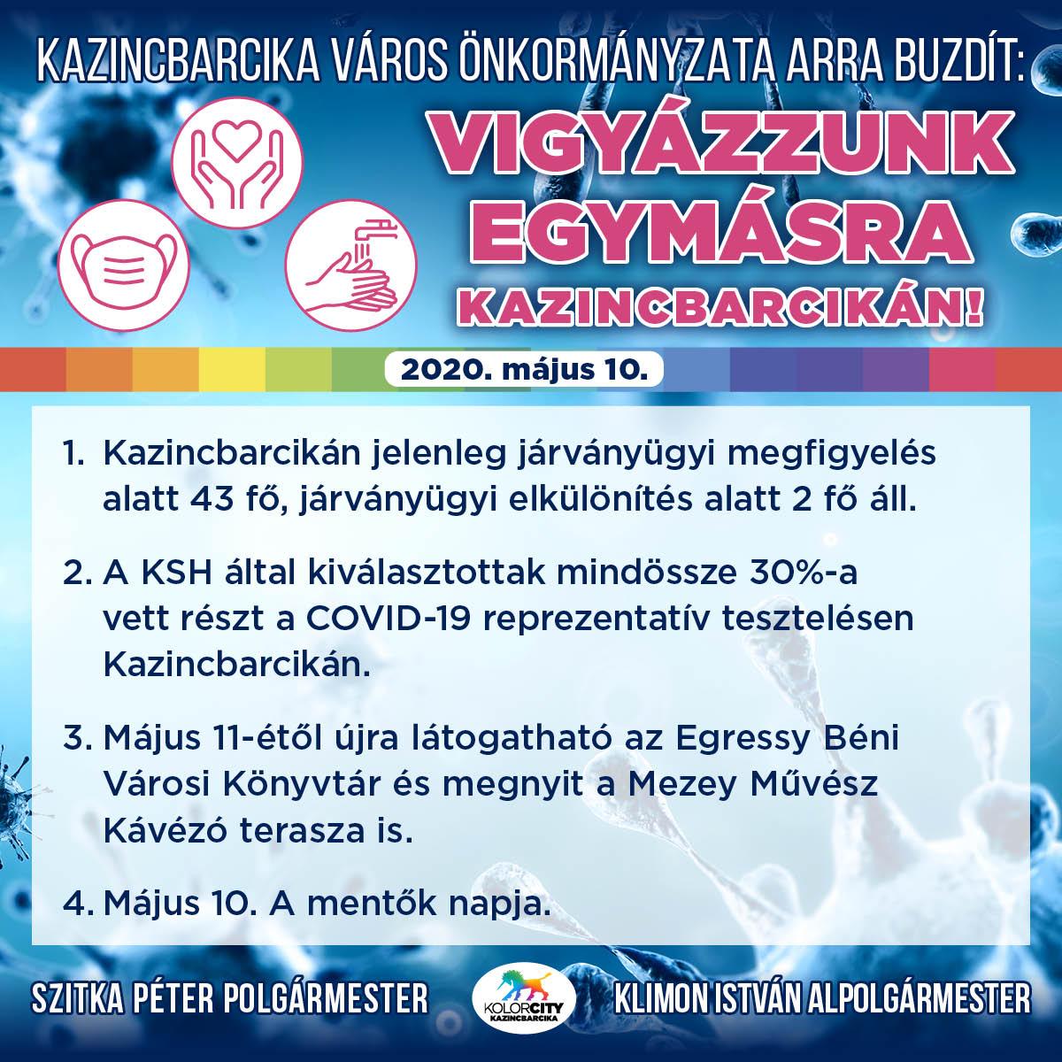 https://kolorline.hu/Kazincbarcika Város Önkormányzata arra buzdít: Vigyázzunk egymásra Kazincbarcikán! – 2020. május 10.