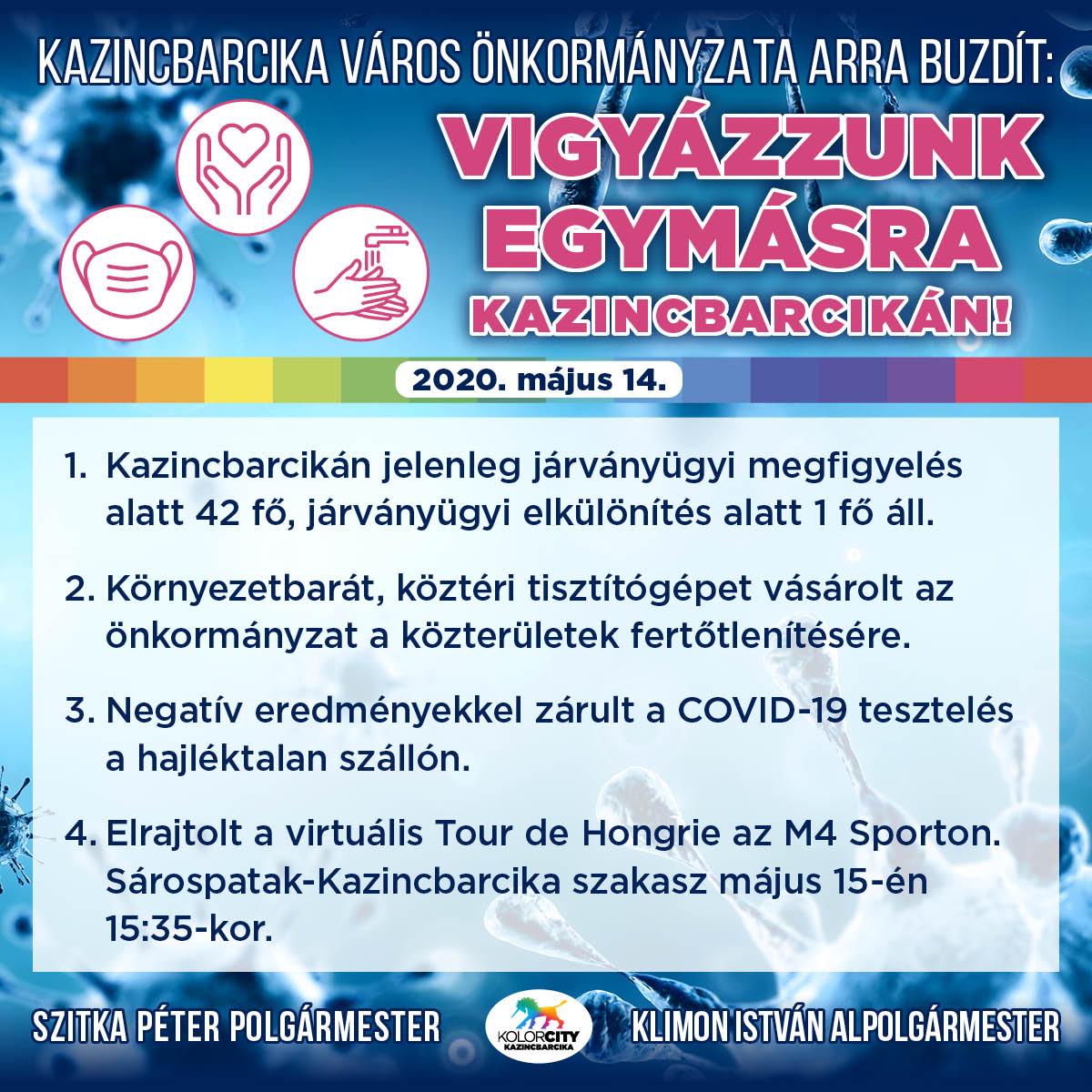 https://kolorline.hu/Vigyázzunk egymásra Kazincbarcikán! – 2020. május 14.