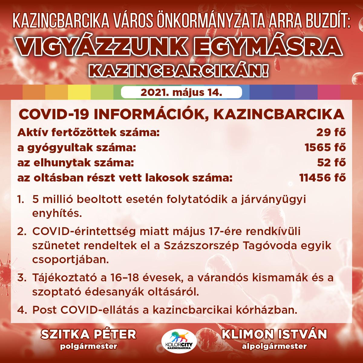 https://kolorline.hu/Vigyázzunk egymásra Kazincbarcikán! – 2021. május 14.