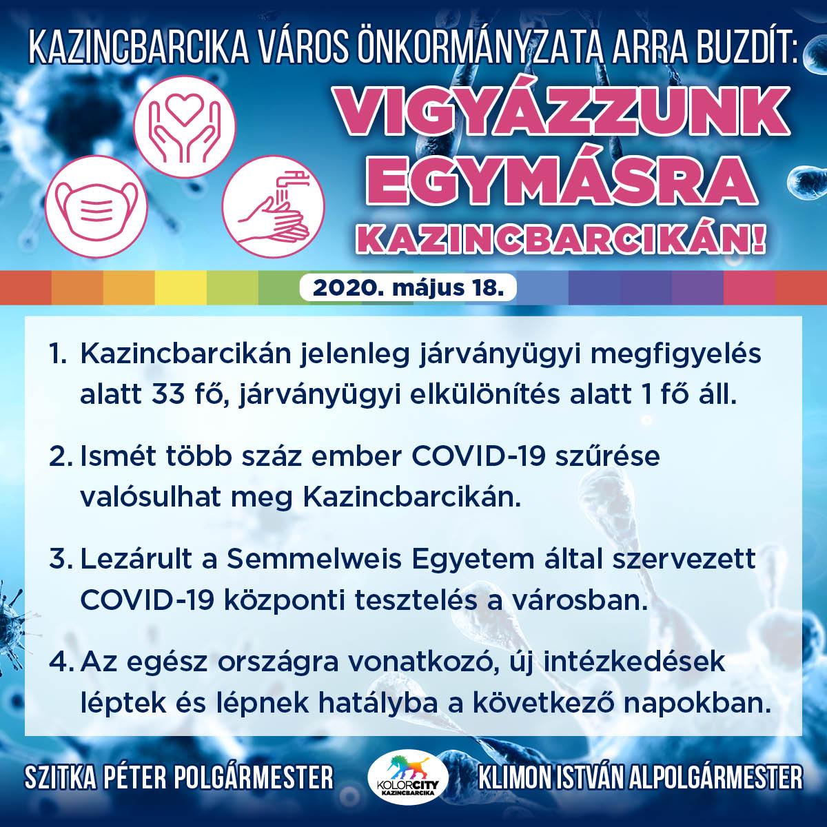 https://kolorline.hu/Vigyázzunk egymásra Kazincbarcikán! – 2020. május 18.