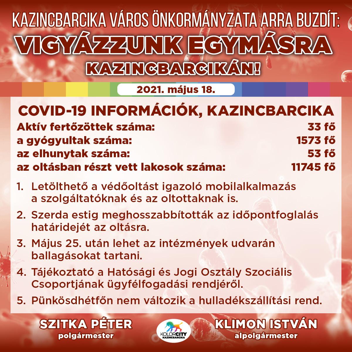 https://kolorline.hu/Vigyázzunk egymásra Kazincbarcikán! – 2021. május 18.