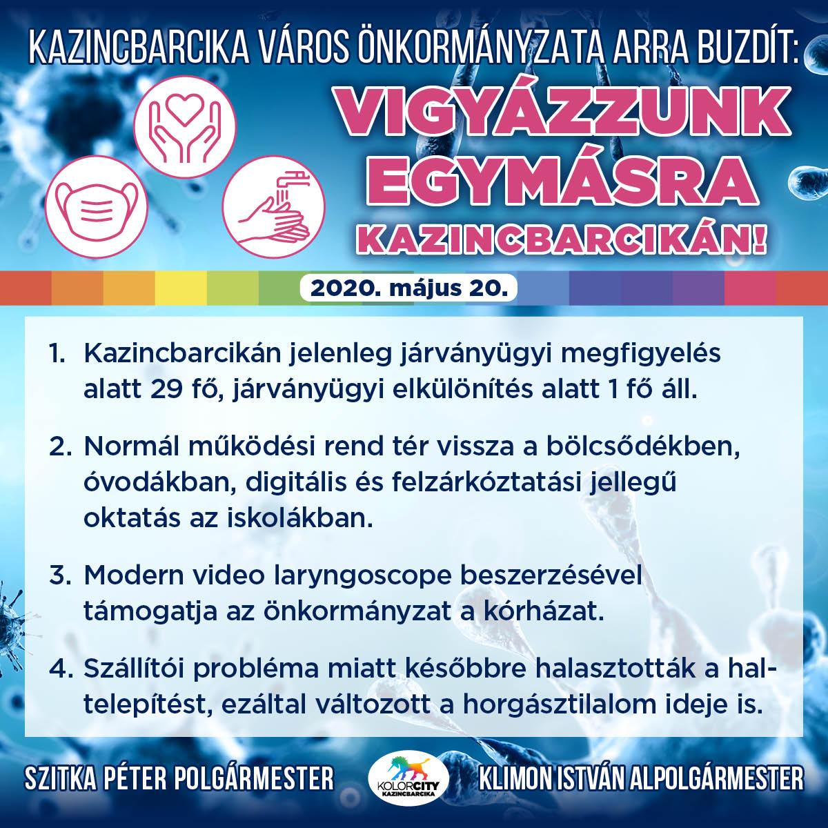 https://kolorline.hu/Vigyázzunk egymásra Kazincbarcikán! – 2020. május 20.