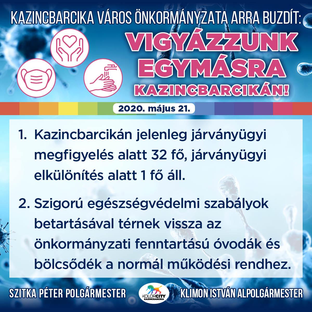 https://kolorline.hu/Vigyázzunk egymásra Kazincbarcikán! – 2020. május 21.