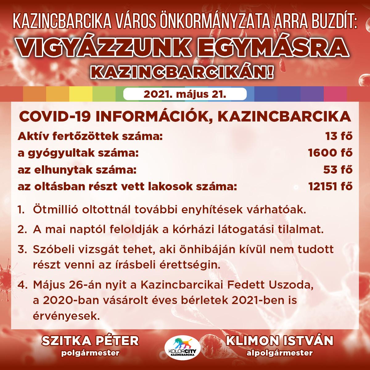 https://kolorline.hu/Vigyázzunk egymásra Kazincbarcikán! – 2021. május 21.