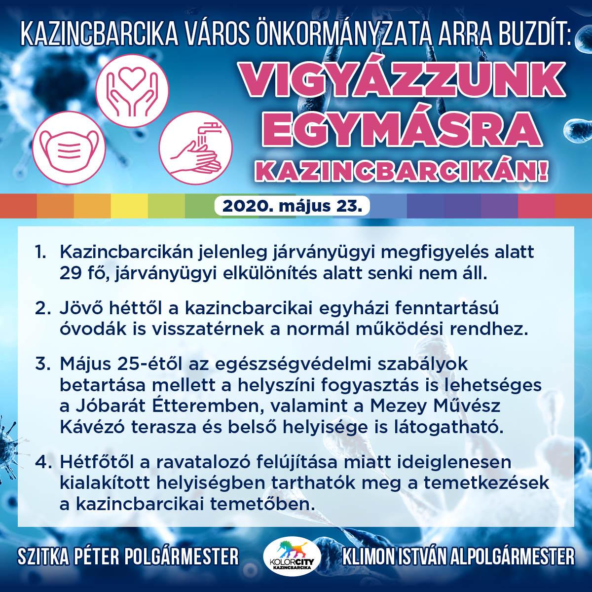 https://kolorline.hu/Vigyázzunk egymásra Kazincbarcikán! – 2020. május 23.
