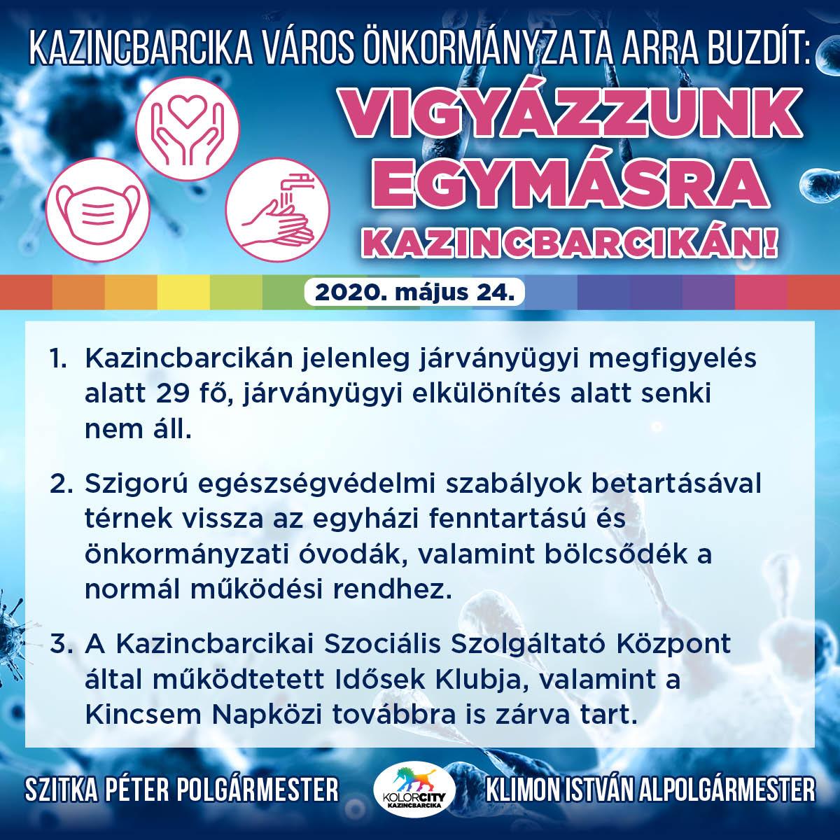 https://kolorline.hu/Vigyázzunk egymásra Kazincbarcikán! – 2020. május 24.