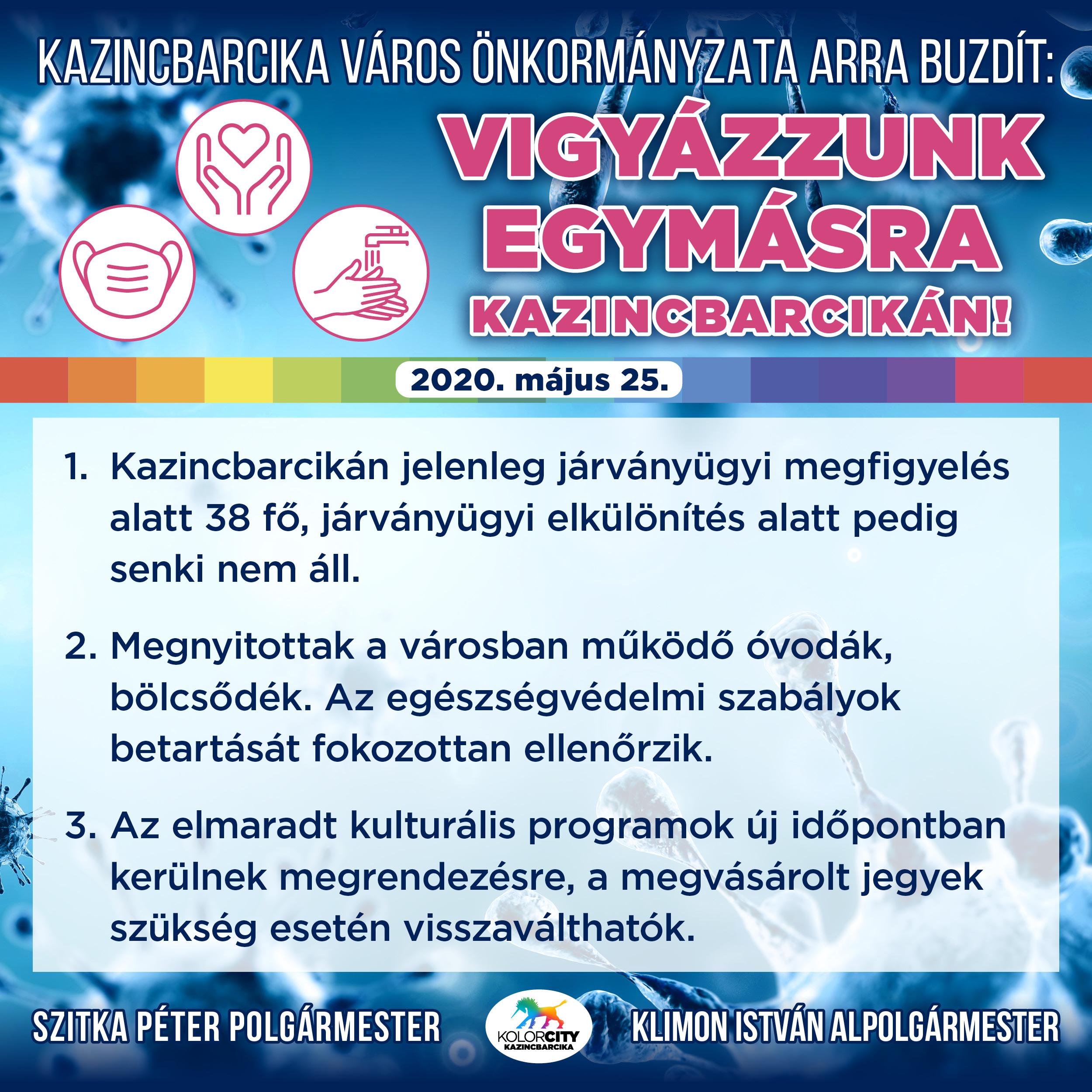 https://kolorline.hu/Vigyázzunk egymásra Kazincbarcikán! – 2020. május 25.