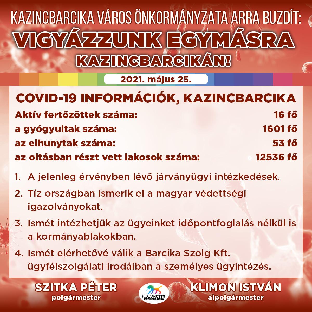https://kolorline.hu/Vigyázzunk egymásra Kazincbarcikán! – 2021. május 25.