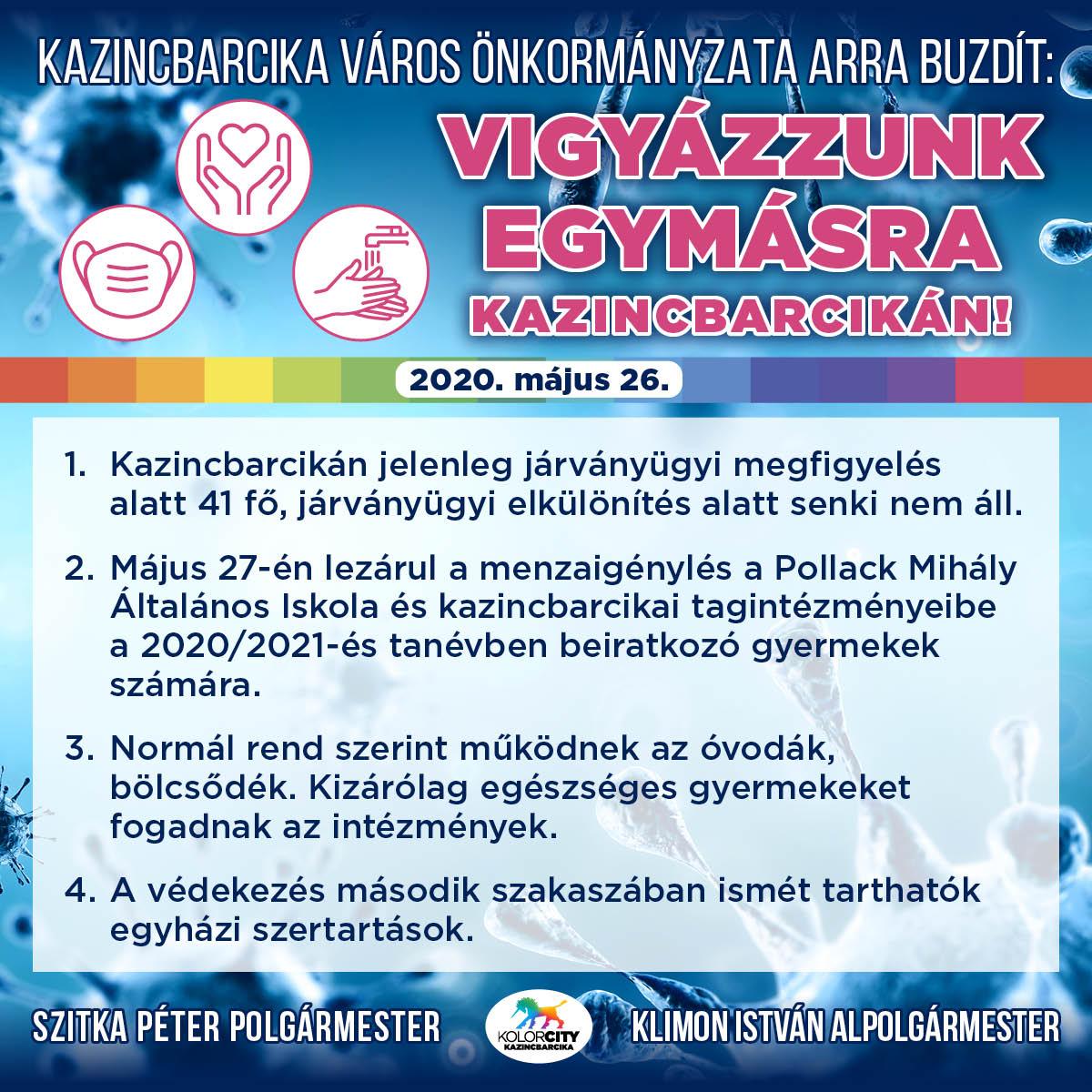 https://kolorline.hu/Vigyázzunk egymásra Kazincbarcikán! – 2020. május 26.