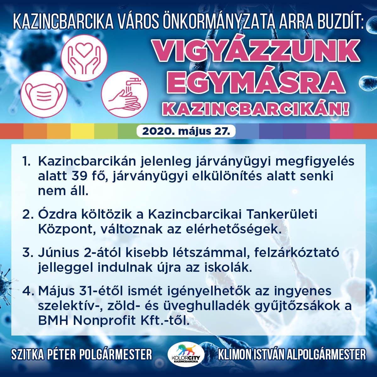 https://kolorline.hu/Vigyázzunk egymásra Kazincbarcikán! – 2020. május 27.