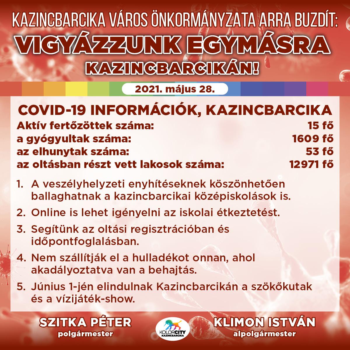 https://kolorline.hu/Vigyázzunk egymásra Kazincbarcikán! – 2021. május 28.