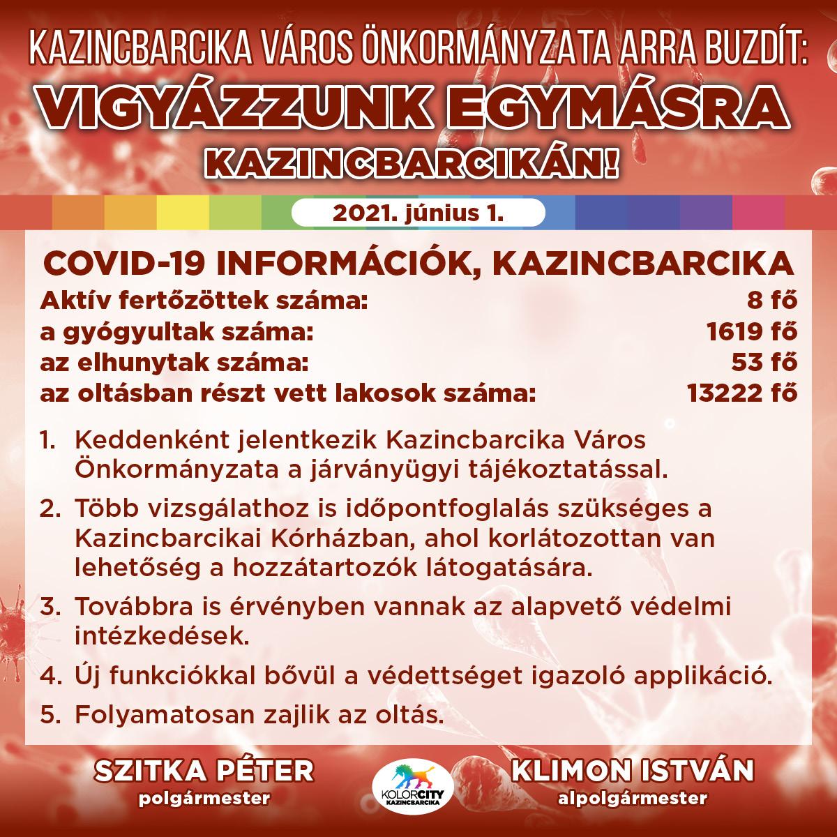 https://kolorline.hu/Vigyázzunk egymásra Kazincbarcikán! – 2021. június 1.