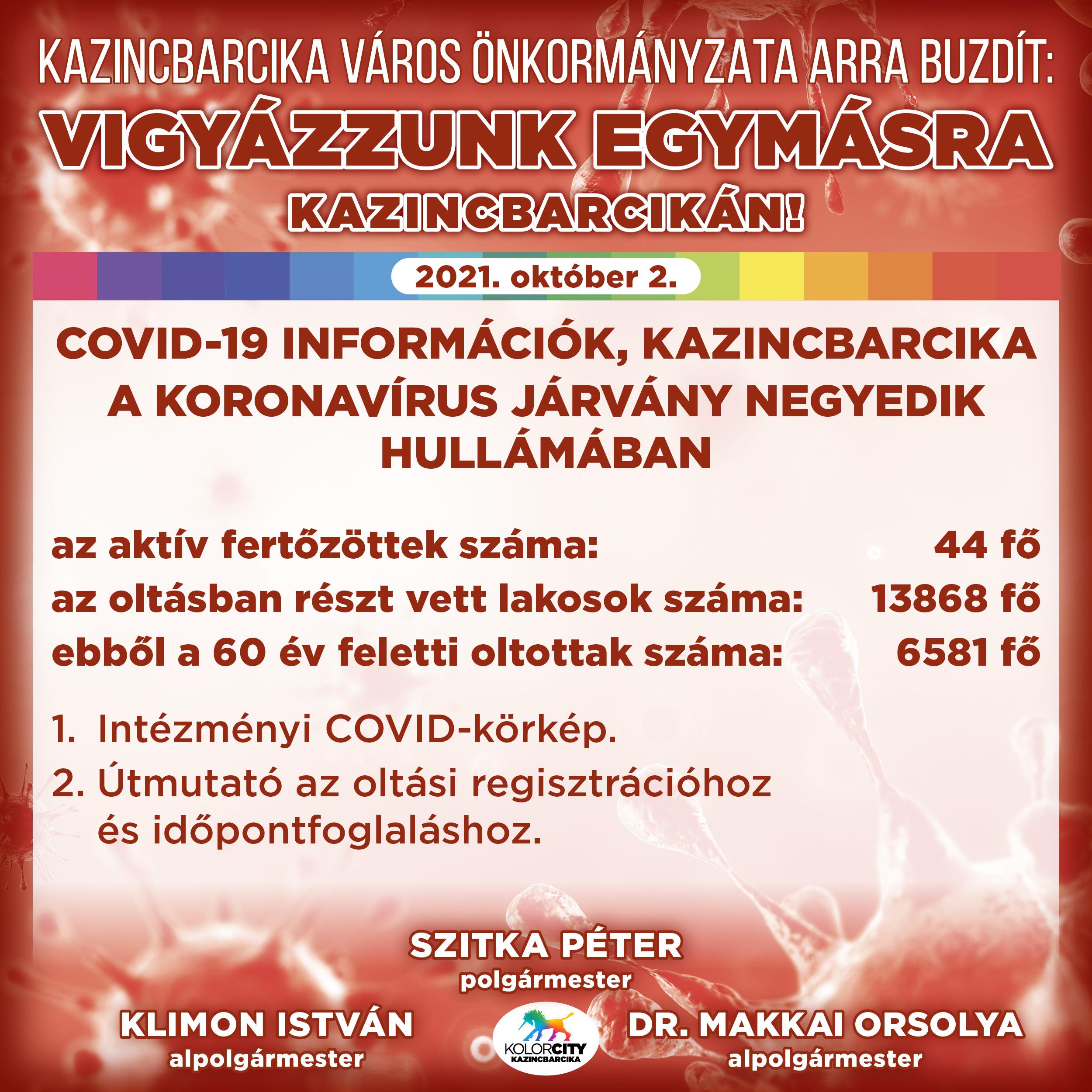 https://kolorline.hu/Vigyázzunk egymásra Kazincbarcikán – 2021. október 2.