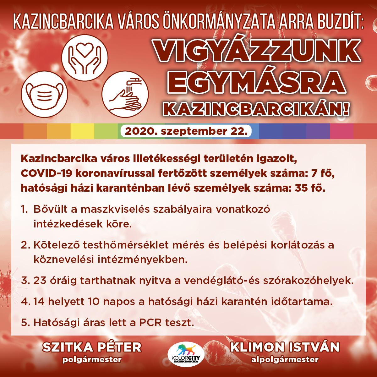 https://kolorline.hu/Vigyázzunk egymásra Kazincbarcikán! – 2020. szeptember 22.