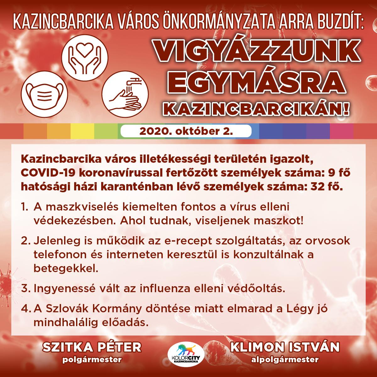 https://kolorline.hu/Vigyázzunk egymásra Kazincbarcikán! – 2020. október 2.