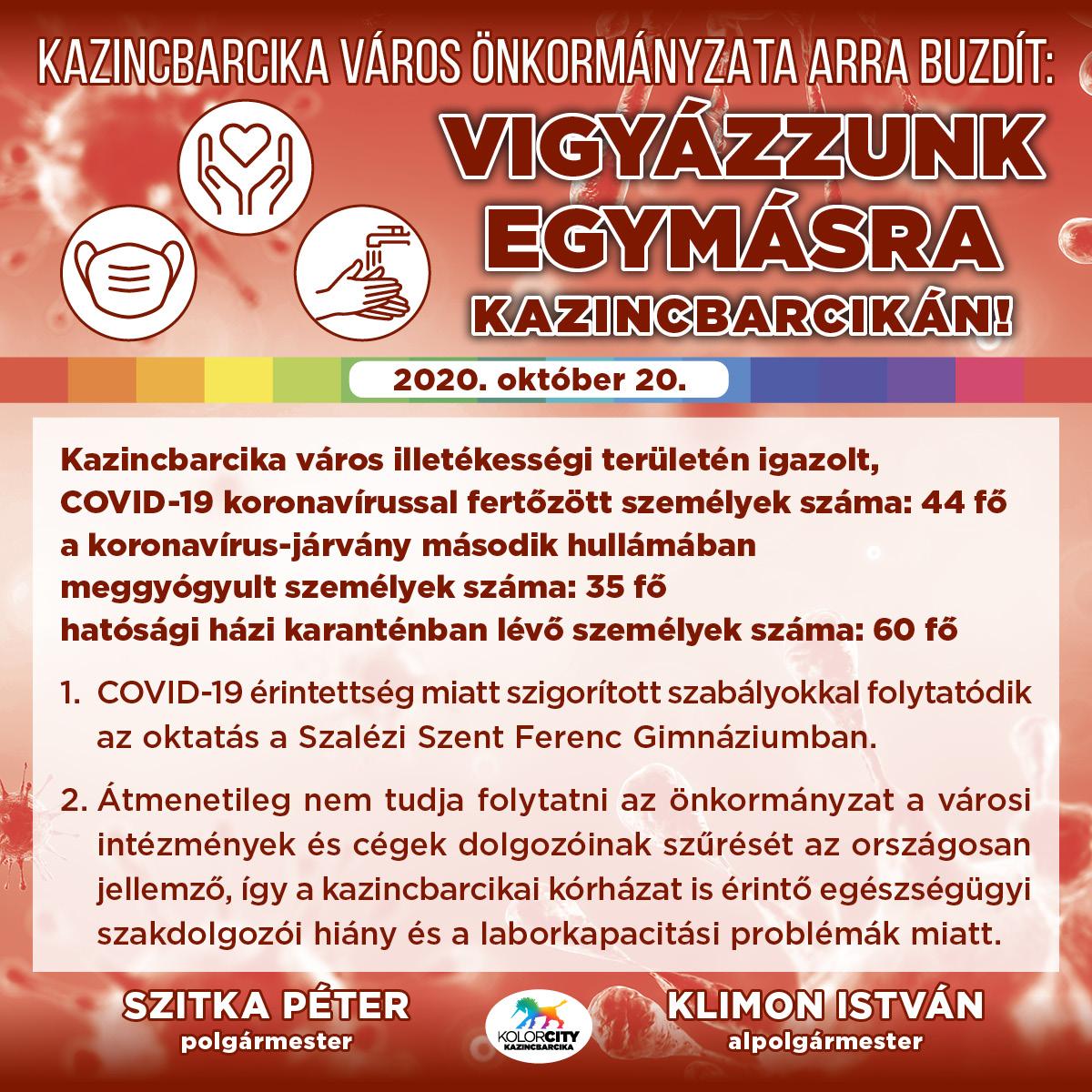 https://kolorline.hu/Vigyázzunk egymásra Kazincbarcikán! – 2020. október 20.