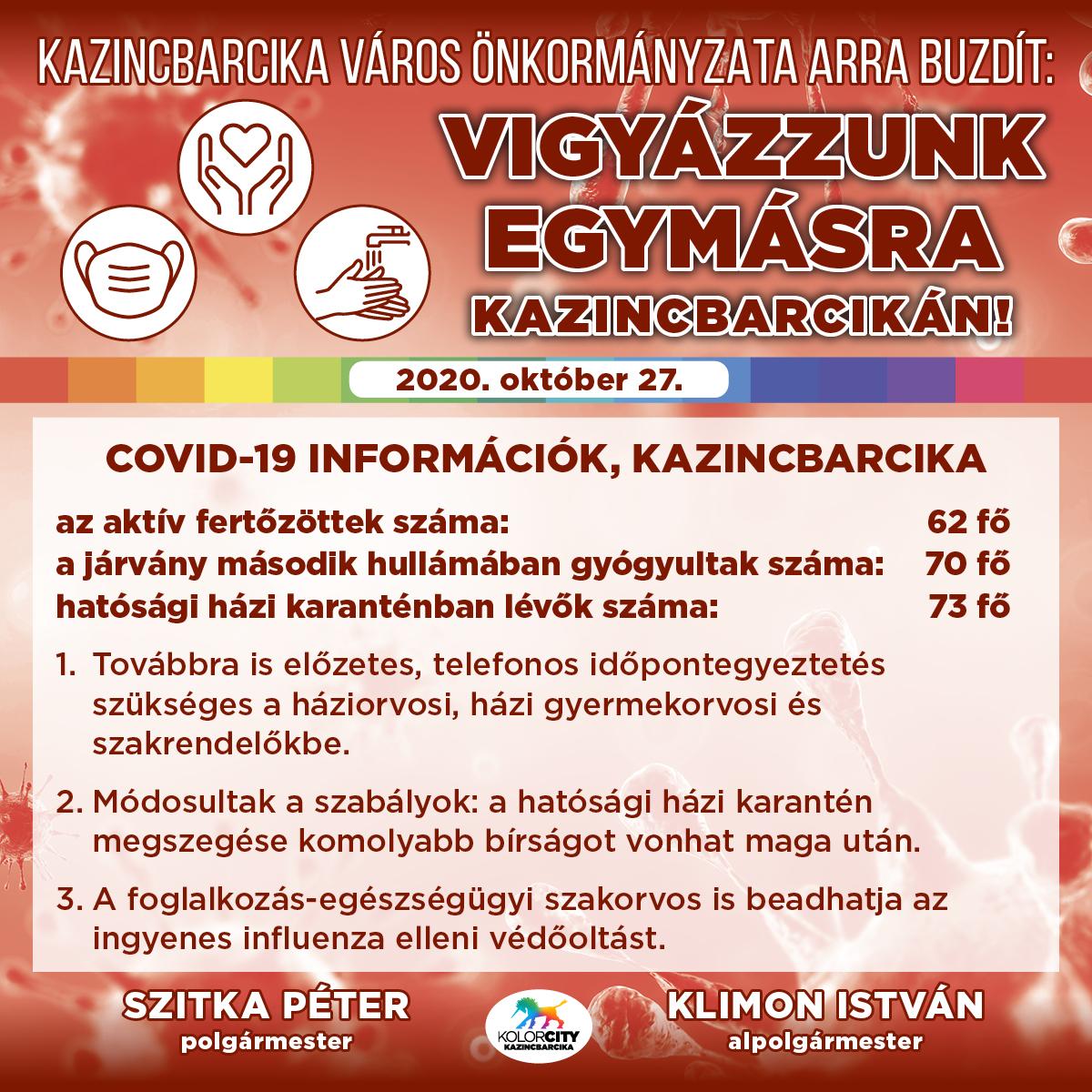 https://kolorline.hu/Vigyázzunk egymásra Kazincbarcikán! – 2020. október 27.