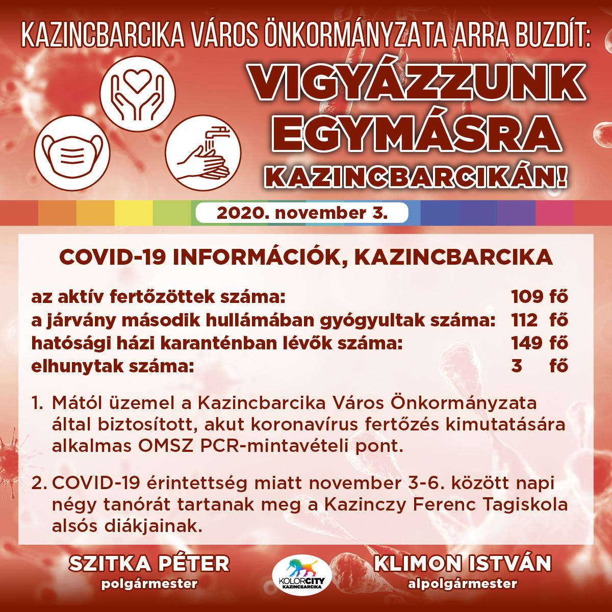 https://kolorline.hu/Vigyázzunk egymásra Kazincbarcikán! – 2020. november 3.