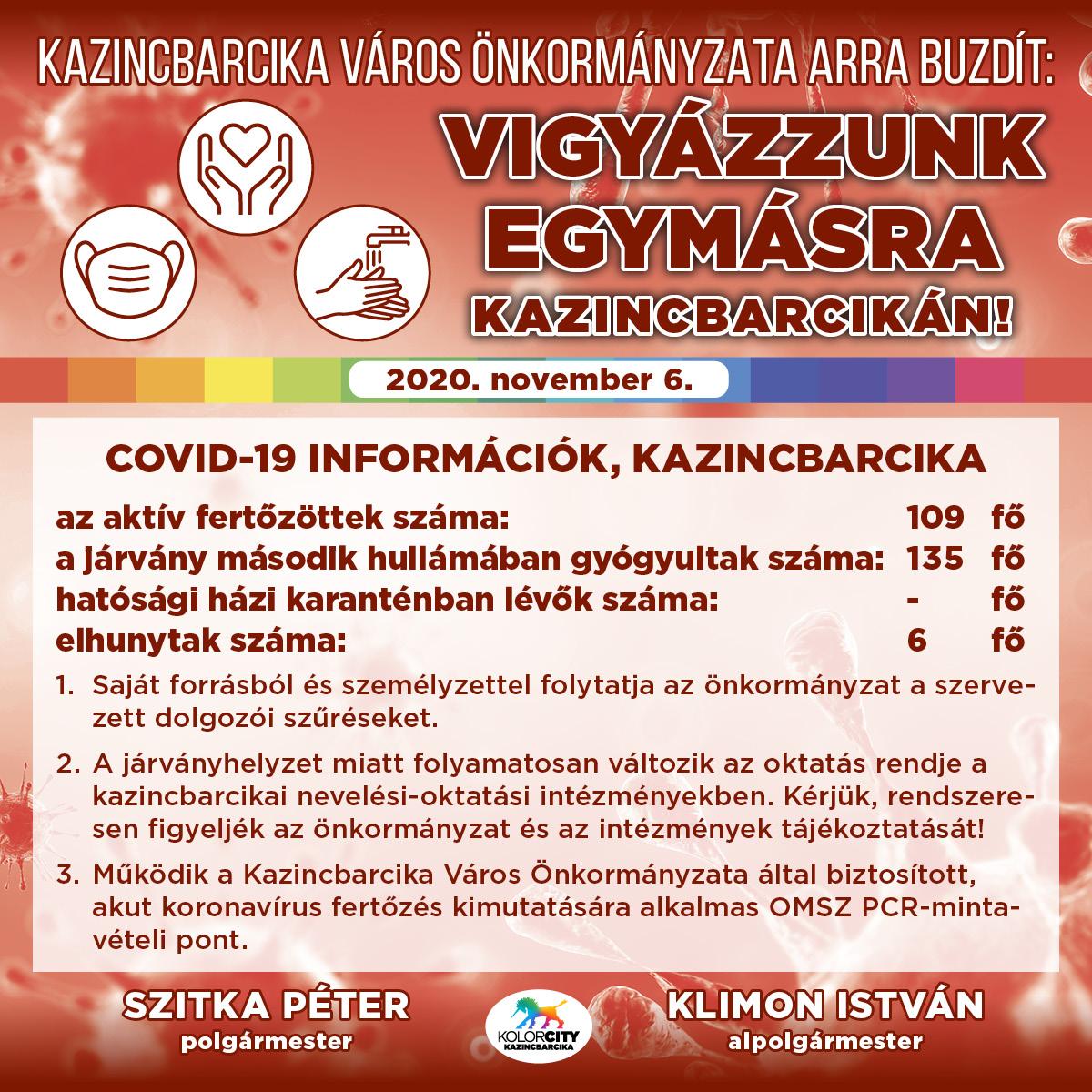 https://kolorline.hu/Vigyázzunk egymásra Kazincbarcikán! – 2020. november 6.