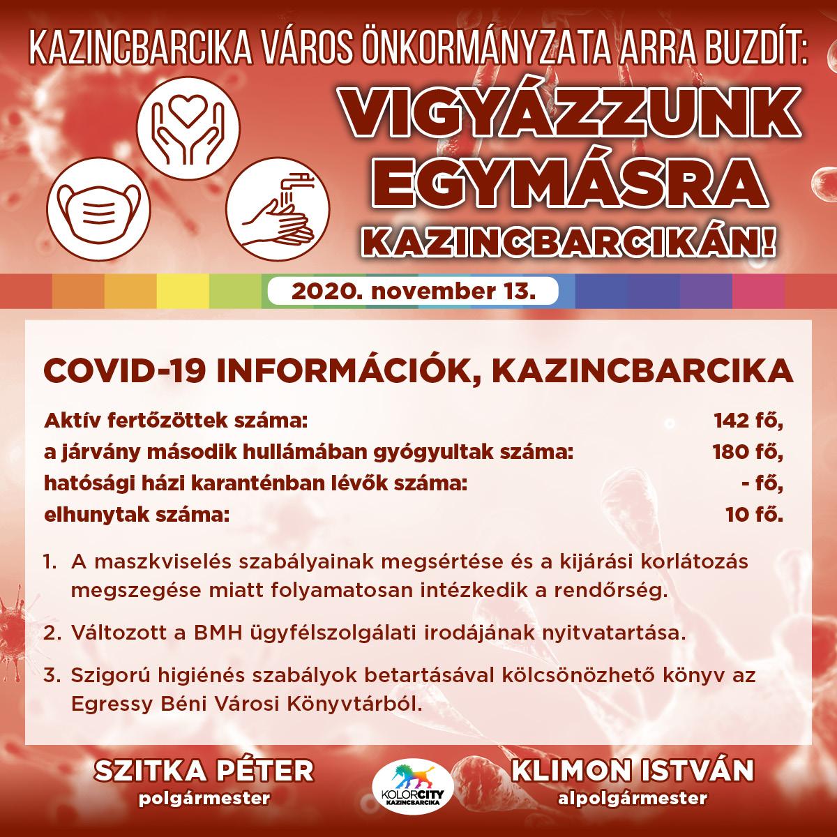 https://kolorline.hu/Vigyázzunk egymásra Kazincbarcikán! – 2020. november 13.