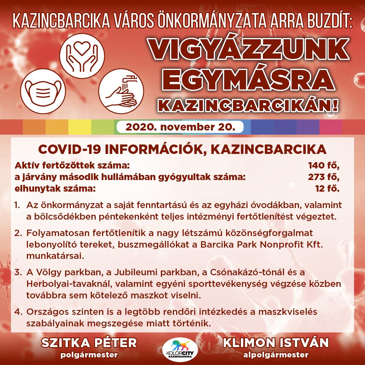 https://kolorline.hu/Vigyázzunk egymásra Kazincbarcikán! – 2020. november 20.