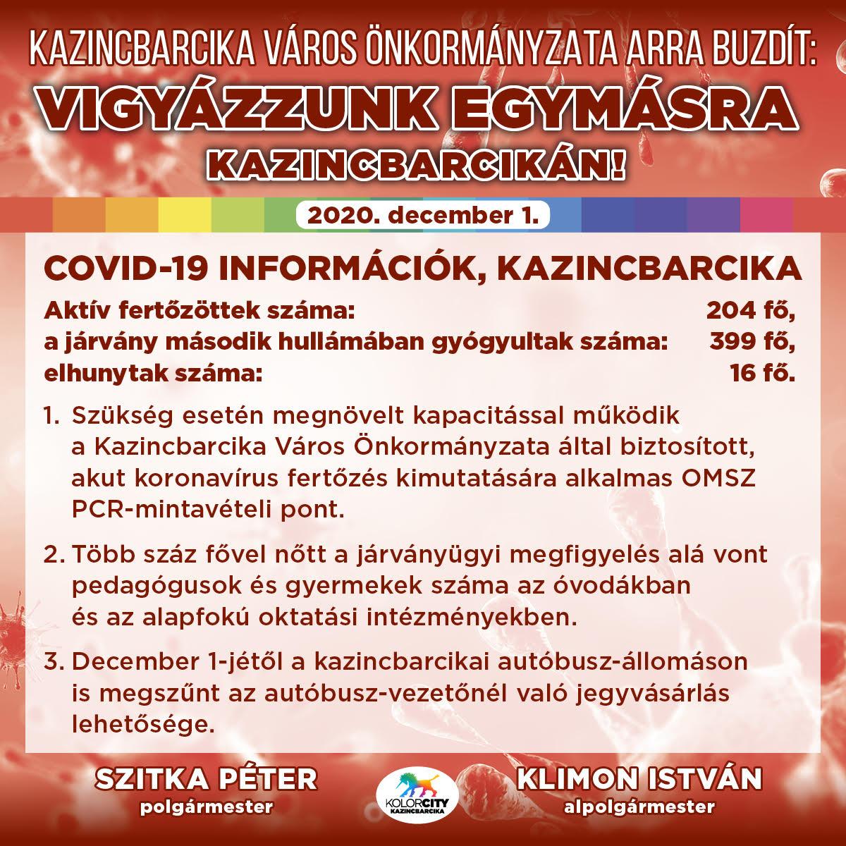 https://kolorline.hu/Vigyázzunk egymásra Kazincbarcikán! – 2020. december 1.