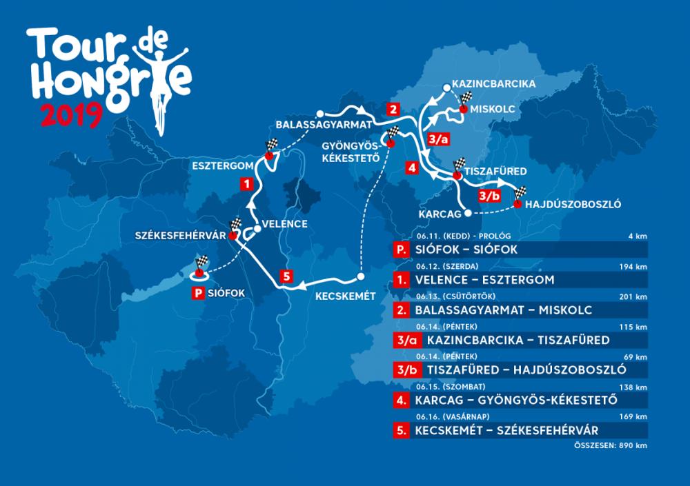 https://kolorline.hu/A Tour de Hongrie története