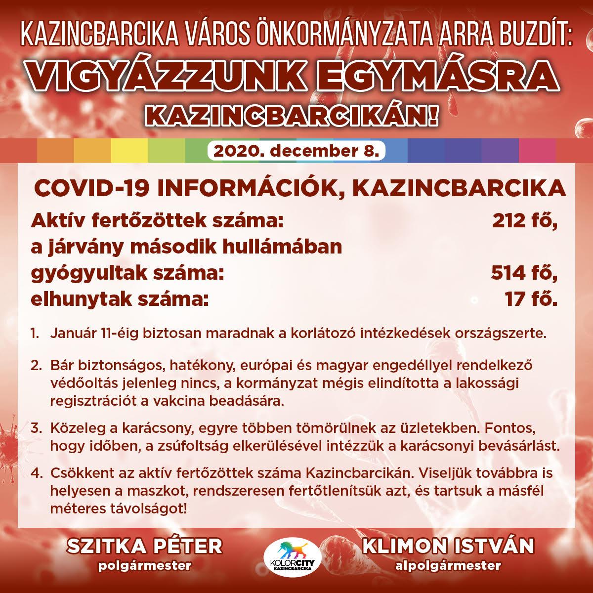 https://kolorline.hu/Vigyázzunk egymásra Kazincbarcikán! – 2020. december 8.